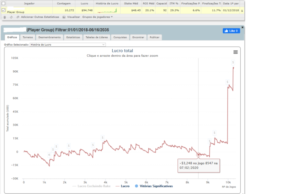 Poker Mindset Performance Results
